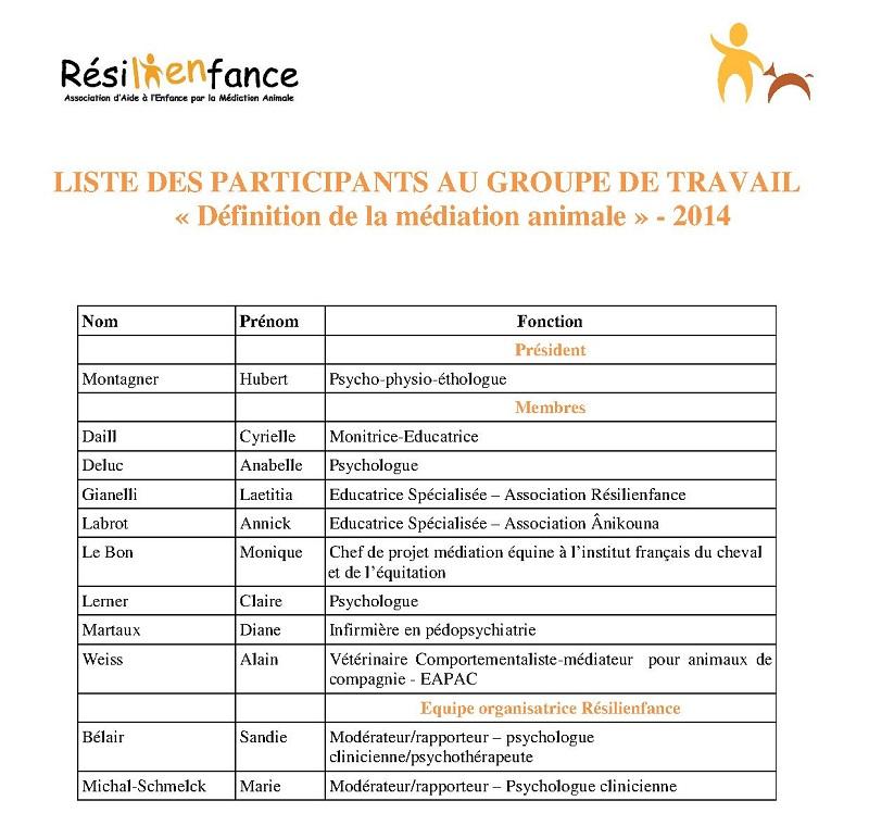 Liste des participants - Résilienfance et al.